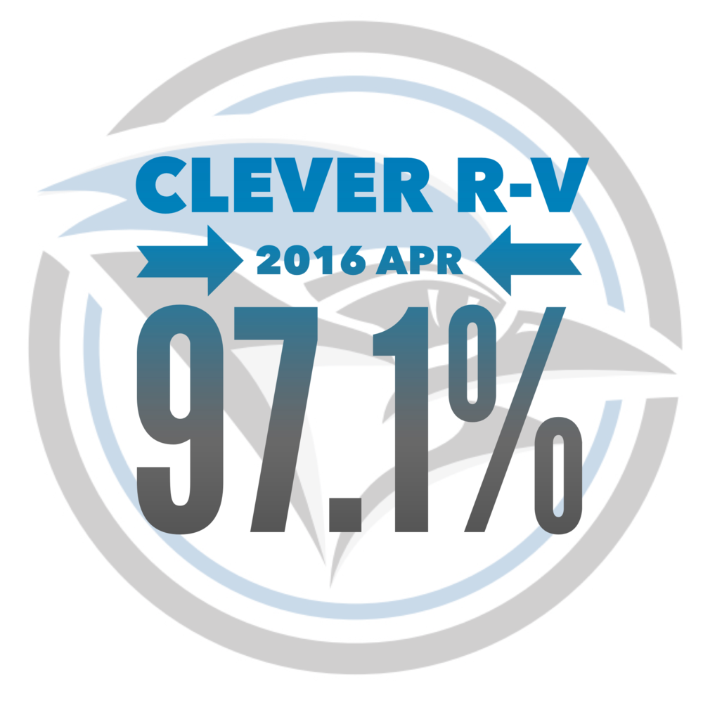 Clever R-V Makes APR Gains